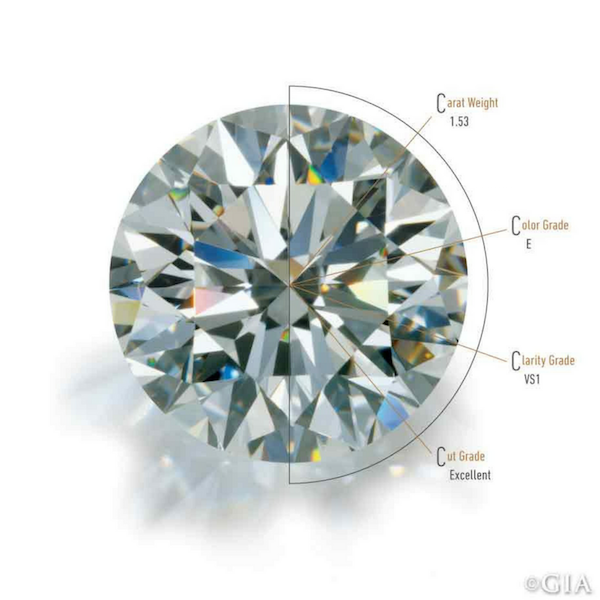 How Diamonds Are Graded - The