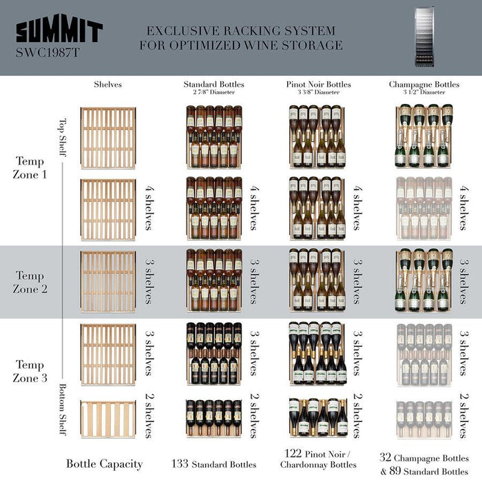 Summit Triple Zone Built In Stainless Steel Wine Cooler SWC1987T