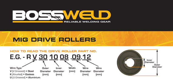 Bossweld Drive Roller 0.6/0.8Mm V Groove 30Mm X 10Mm X 19Mm