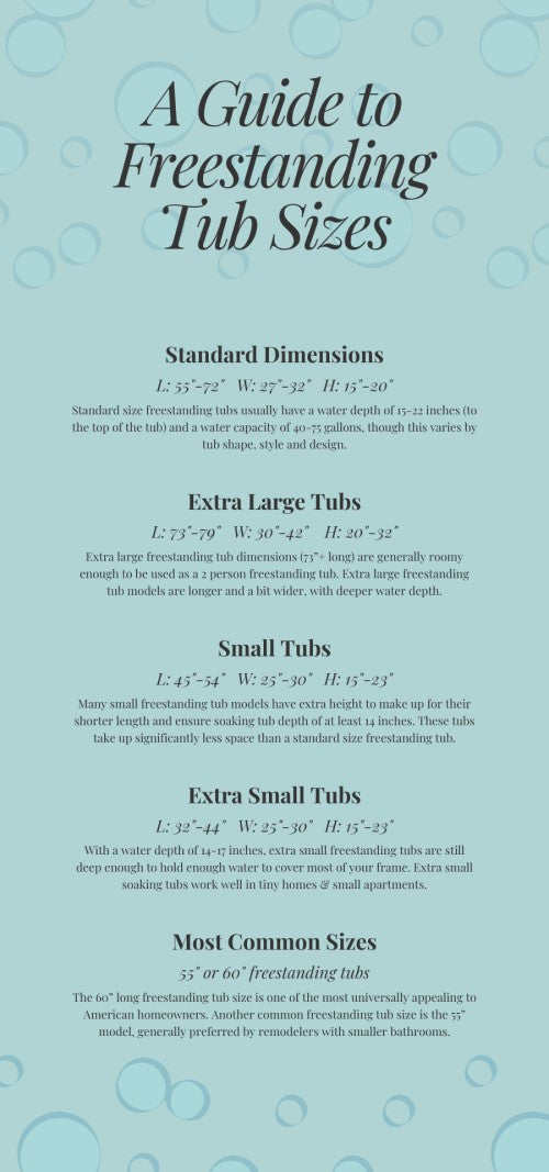 Quick Guide to Freestanding Tub Sizes Graphic