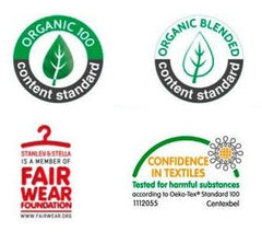 Sustainable Fashion certifications