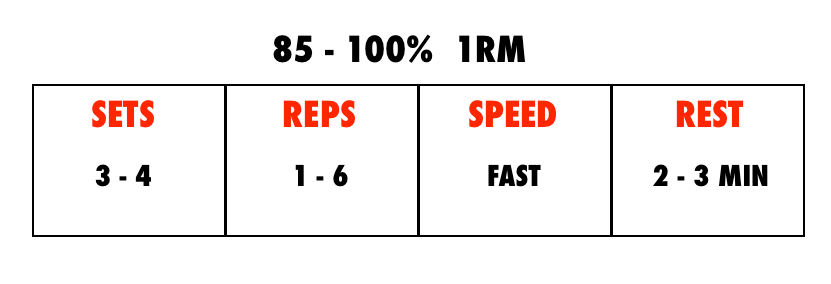 How to Use 1RM to Maximise Your Workout Potential – Scitec