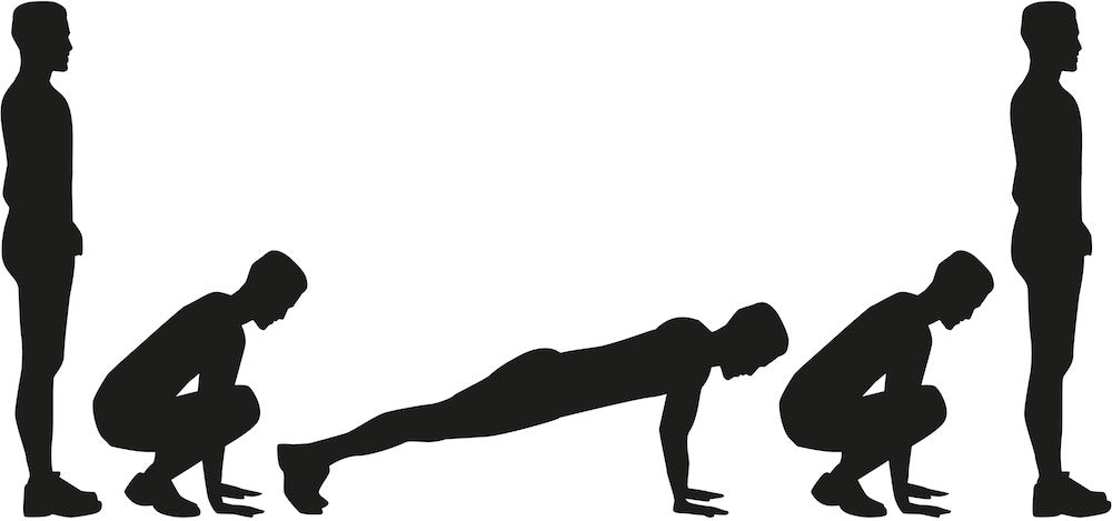 Silhouette graphic of the steps to complete a burpee exercise
