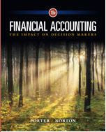 Financial Accounting: The Impact on Decision Makers 10th Edition