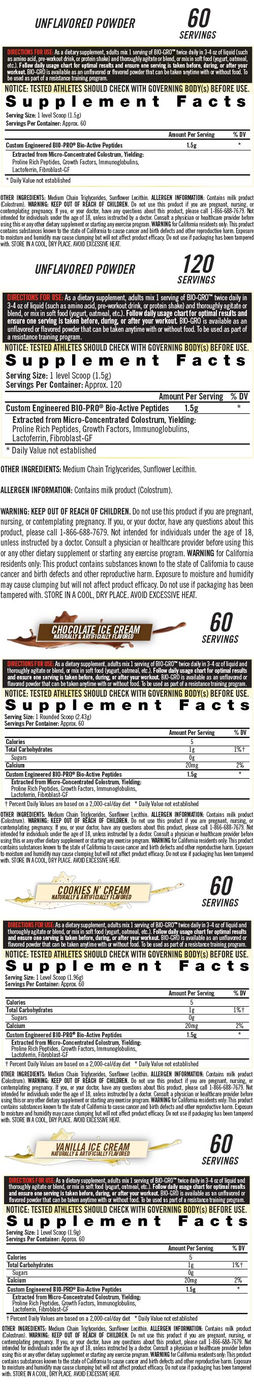 Supplement Facts - BIO-GRO<sup>®</sup>