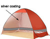 Image of Freeshipping UV Protection Quick Automatic Opening Beach Tent Protable Ultraviol