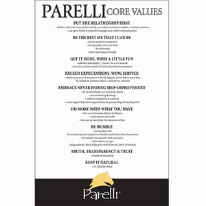 Parelli Values 6 Poster Set