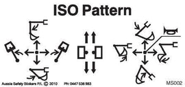ISO CONTROL LEVER PATTERN