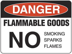 FLAMMABLE GOODS-NO Smoking Sparks Flame
