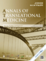 Annals of Translational Medicine Study