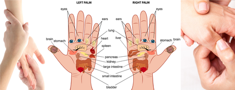3 CE Hour Hand Reflexology $50