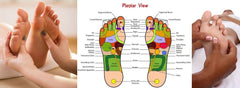 6 CE Hour Foot Reflexology