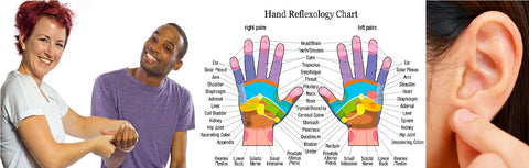 6 CE Hour Hand & Ear Reflexology $95