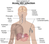 6 CE Hour HIV & AIDS Education & Bodywork