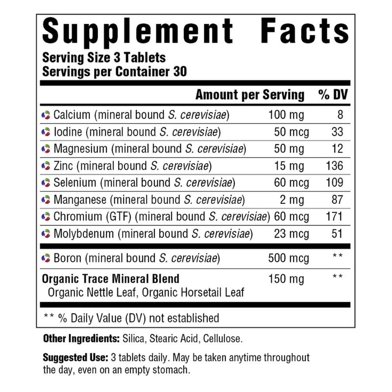 MegaFood Balanced Minerals Supplement Facts