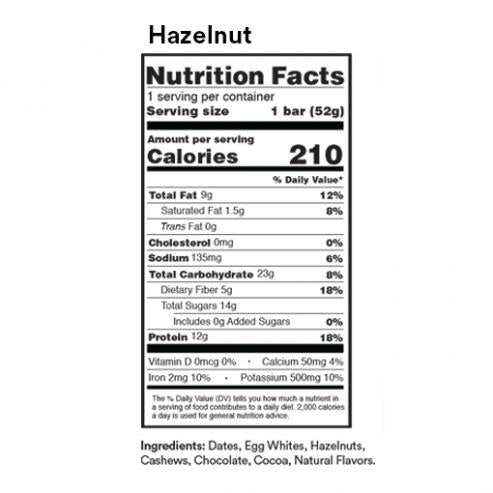 RX Bar Nutrition Facts Hazelnut