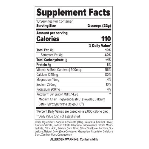 FinaFlex Px KetoBurn Supplement Facts