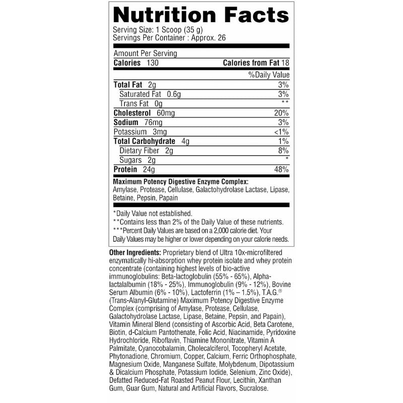 Metabolic Nutrition Protizyme 2lb Butter Pecan Nutrition Facts