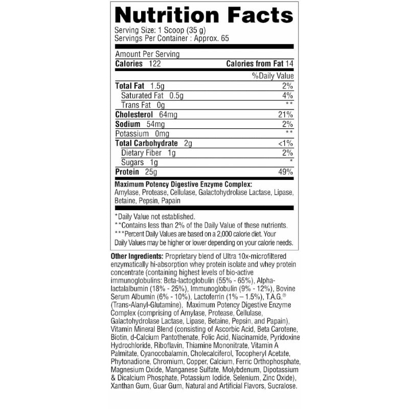 Metabolic Nutrition Protizyme 5lb Strawberry Creme Nutrition Facts