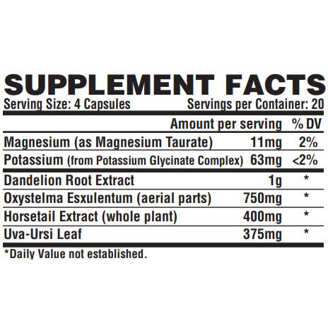 Nutrex Aqua Loss Supplement Facts