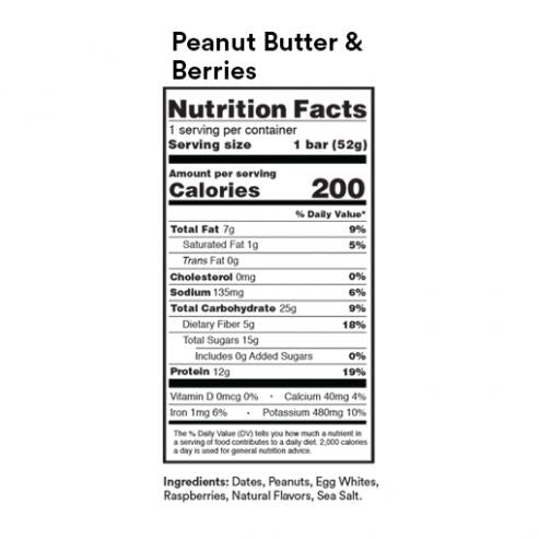 RX Bar Nutrition Facts Peanut Butter & Berries