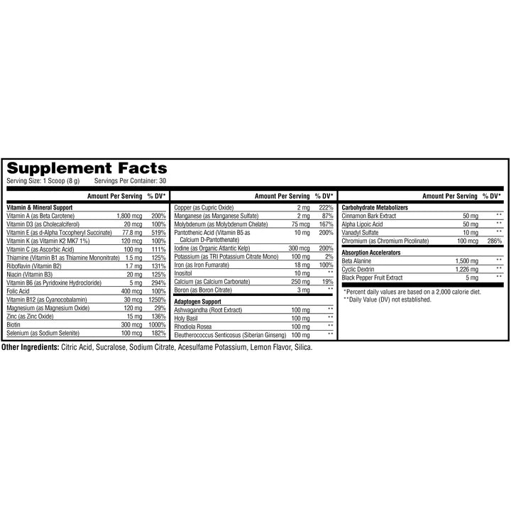 Metabolic Nutrition Vitagen Supplement Facts