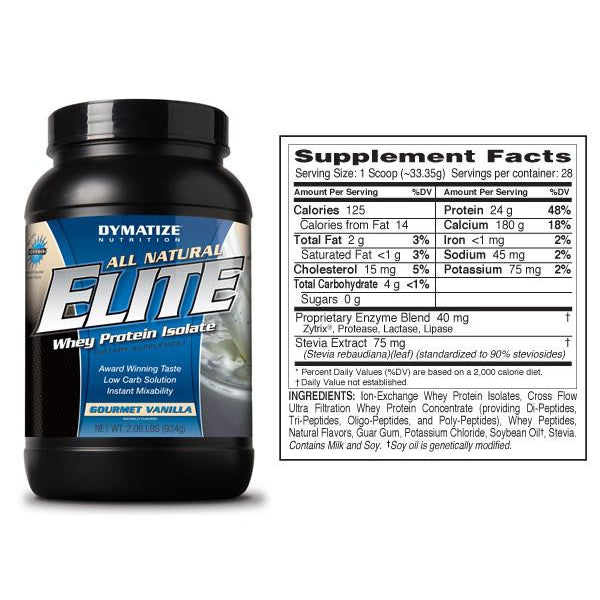 Dymatize All Natural Elite Whey Protein 2lb (Gluten Free)