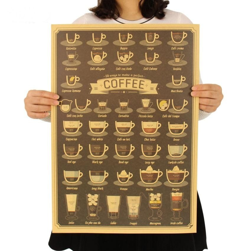 Vintage Coffee Cup Drawing Poster