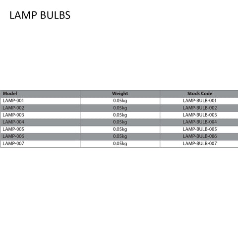LAMP BULBS FOR LAMP 01 - Chester Machine Tools