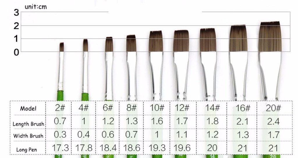 9 Acrylic Paint Brush Set - QuantumBitz 9Pcs/Set Mixed Size Flat Head Nylon Hair Oil Paint Brush Acrylic Paint Brush Pen Art Supplies