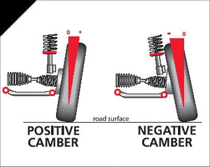 Control Arm Camber Options Explained