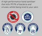 CLEANSOR - Hand Sanitiser Liquid (70% alcohol)