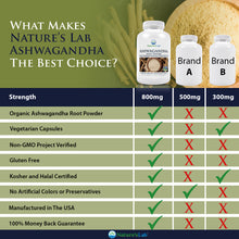 Load image into Gallery viewer, Ashwagandha Root Powder 60 capsules