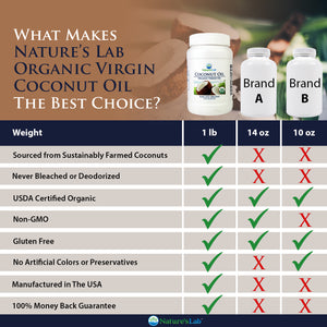 Organic Virgin Coconut Oil 31 servings