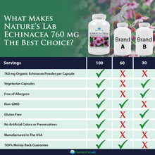 Load image into Gallery viewer, Nature's Lab Echinacea 760mg 100 capsules Comparison