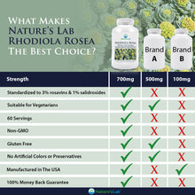 Load image into Gallery viewer, Rhodiola Rosea 60 capsules