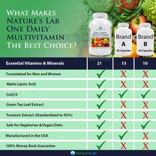 Load image into Gallery viewer, Nature's Lab One Daily Multivitamin 60 Capsules Comparison