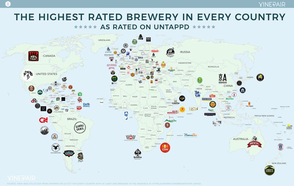 The Highest Rated Brewery Around the World