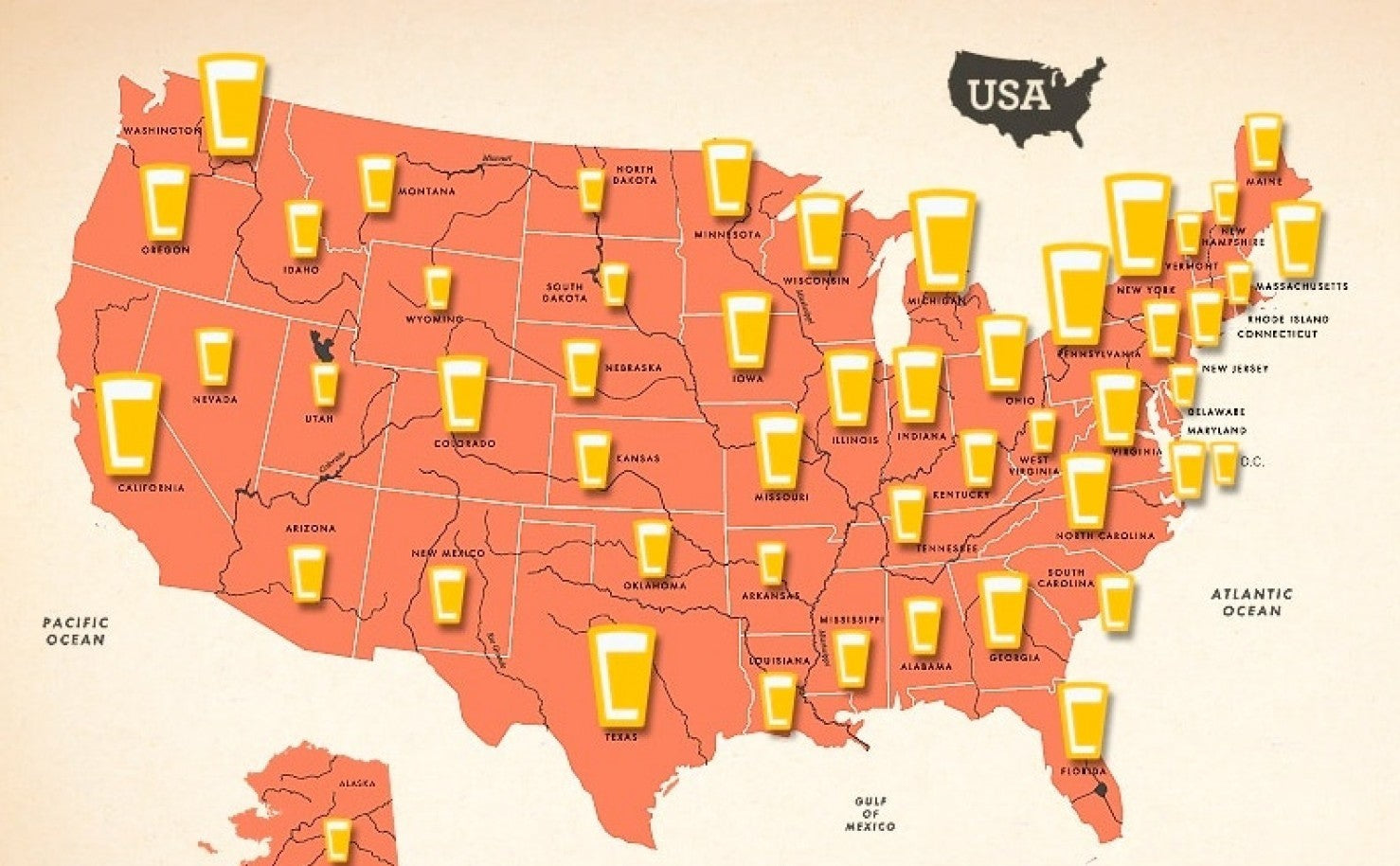 Brewery in US