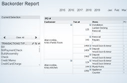 QuickBooks Enterprise Advanced Reporting Backorder Report