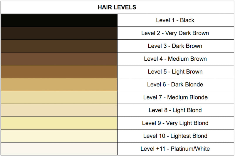 An Introduction To Hair Levels And Tones Finding Your Perfect Hair Co