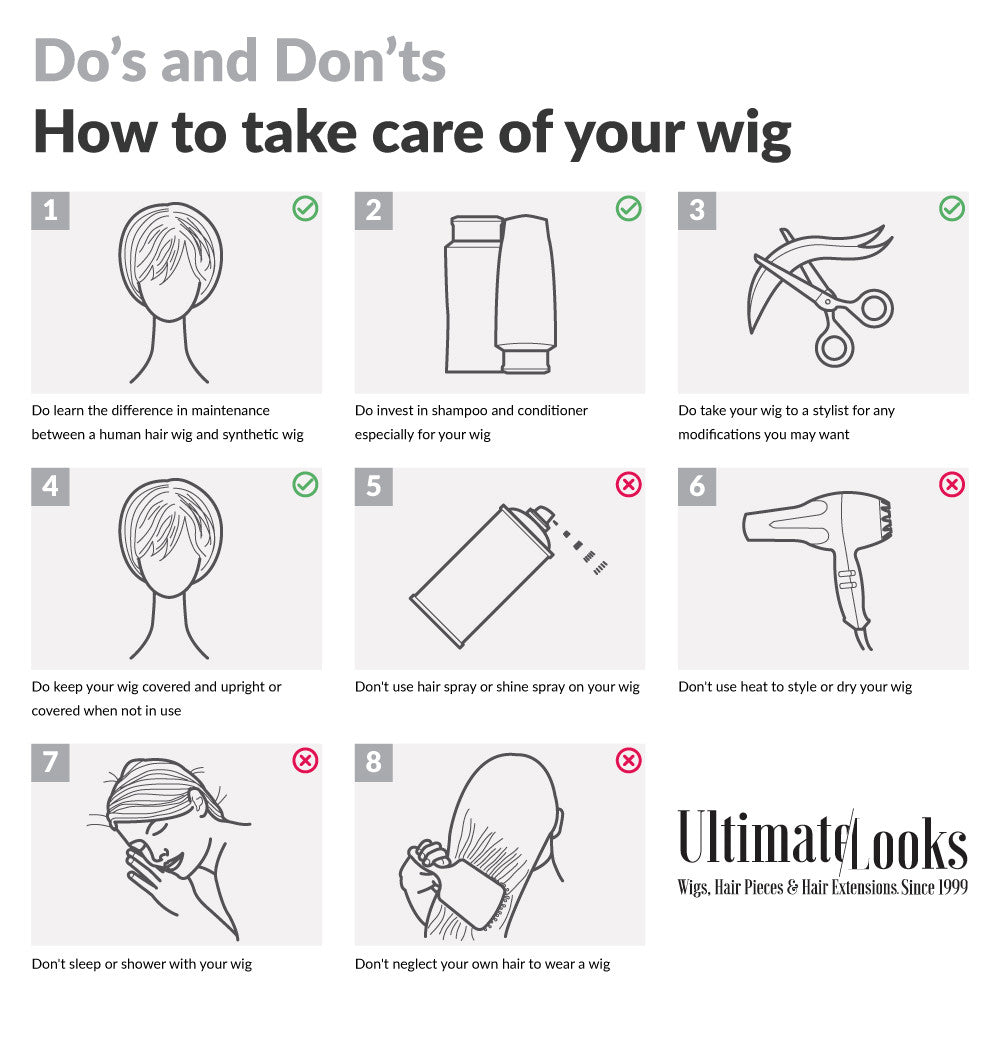 Wig Care and Maintenance by UltimateLooks.com