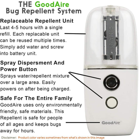 Goodaire Air Freshener Spray & Mosquito Repellent Portable Travel Size P1 Automizer (Baby Pink)