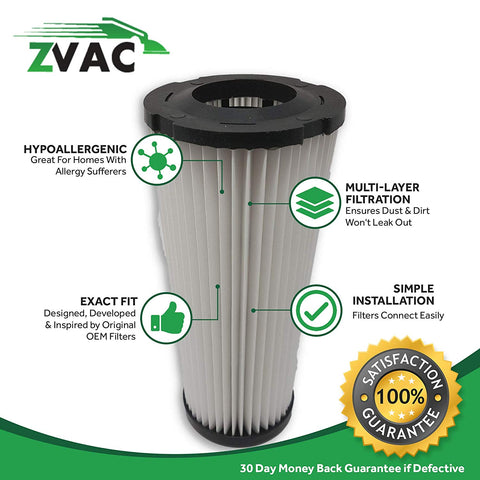 ZVac 4Pk Compatible Vacuum Filters Replacement for Dirt Devil F1 Filter. Replaces Parts# F928, 2JC0280000, 3JC0280000. Fits: Dirt Devil Breeze, Featherlite, Jaguar, Bagless Extra Light, Scorpion