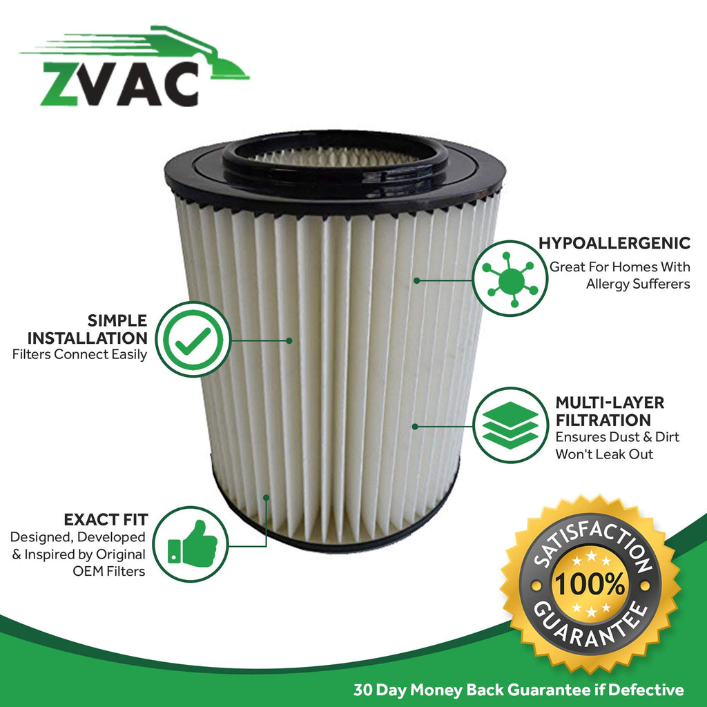 ZVac Compatible Filter Replacement for Dirt Devil pro Series 990 Filter and Vacuflo. Replaces Part# 8106-01. Fits Vacuflo, Dirt Devil, Royal, Titan & More