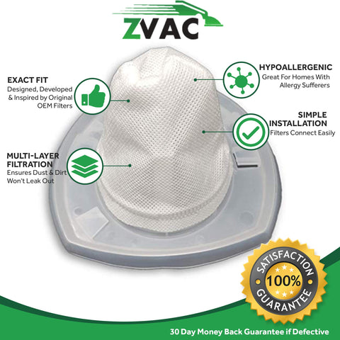 ZVac Compatible VF100 Replacement for Black & Decker Hand Vacuum Models BDH1220AV, CHV1210, CHV1410 CHV1410B, CHV1510 & CHV9610
