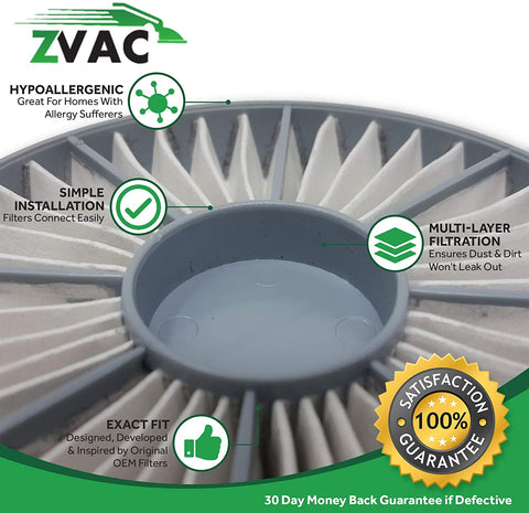 ZVac Hoover Elite Rewind Vacuum Cleaner Exhaust Filter for U5507-950,U5512-900,U5509-950,U5511-900,U5509-900,UH40070,UH40150HD,U5507-900 Replaces 59157014 OEM Filter