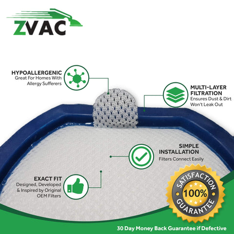 ZVac 4 Hoover WindTunnel T-Series Rewind Filter Generic Part Replaces Part Numbers 303173001, 303173002