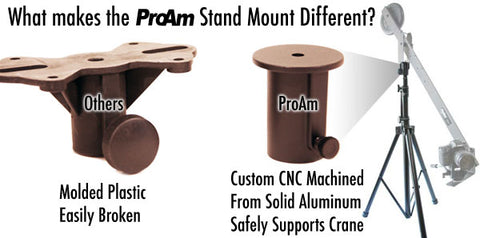 proam mount stand difference