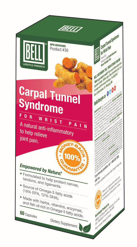 #30 Carpal Tunnel Syndrome for Wrist Pain™